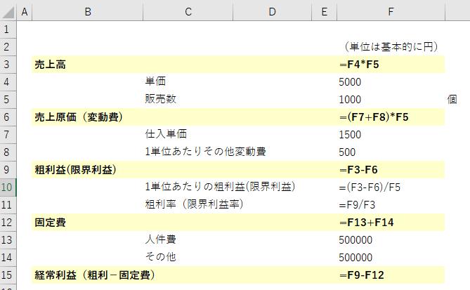 数式が入っている元データ(セル名付)