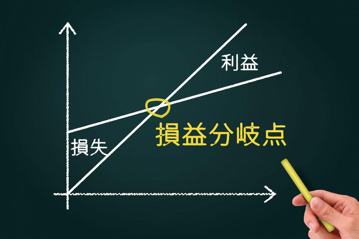 損益分岐点のイメージ図
