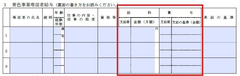 専従者給与に関する届出書の記載項目