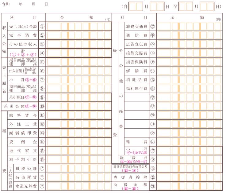 収支内訳書の見た目(国税庁)