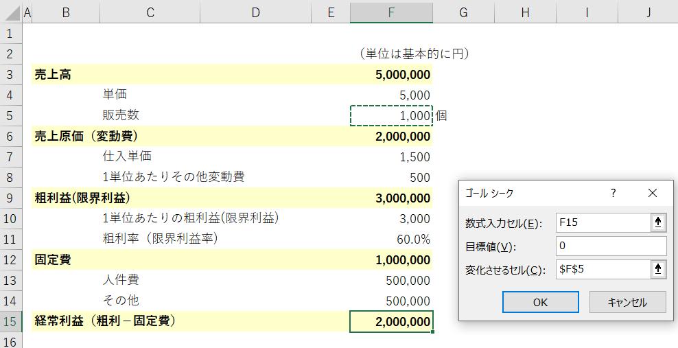 ゴールシーク機能の例(販売個数1)