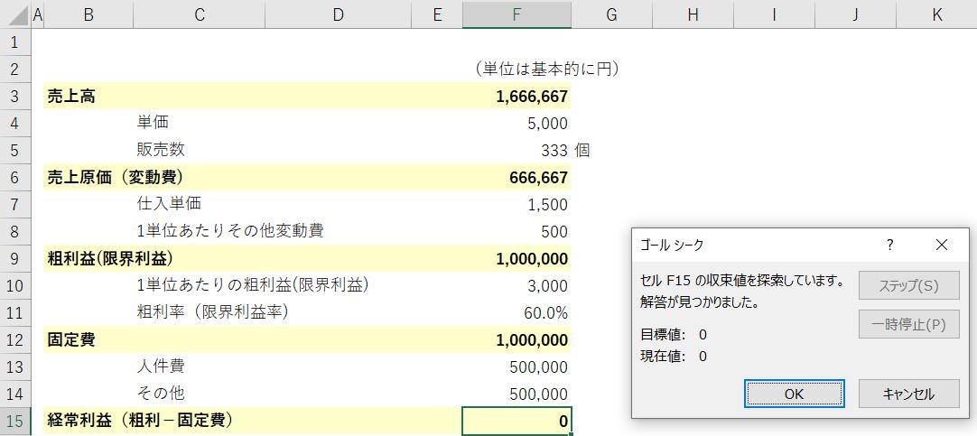 ゴールシーク機能の例(販売個数2)