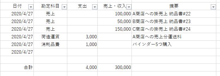 EXCELでの帳簿付け(白色申告)