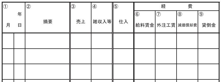 国税庁帳簿の記帳の仕方1