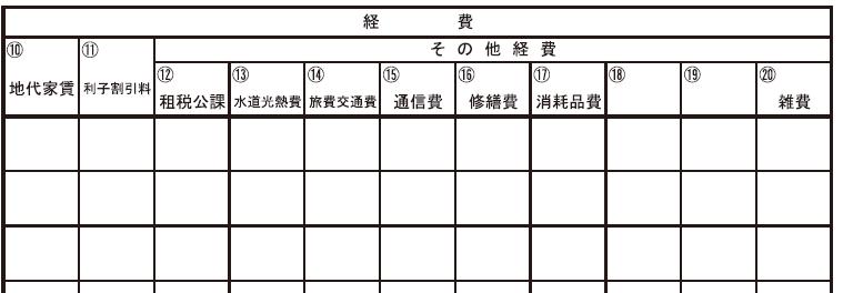 国税庁帳簿の記帳の仕方2